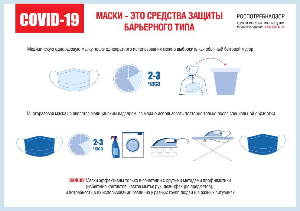 Маска защитная из медицинской марли (улучшенная, 5 шт.) 5